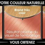 coloration cheveux rose permanent TOP 11 image 2 produit